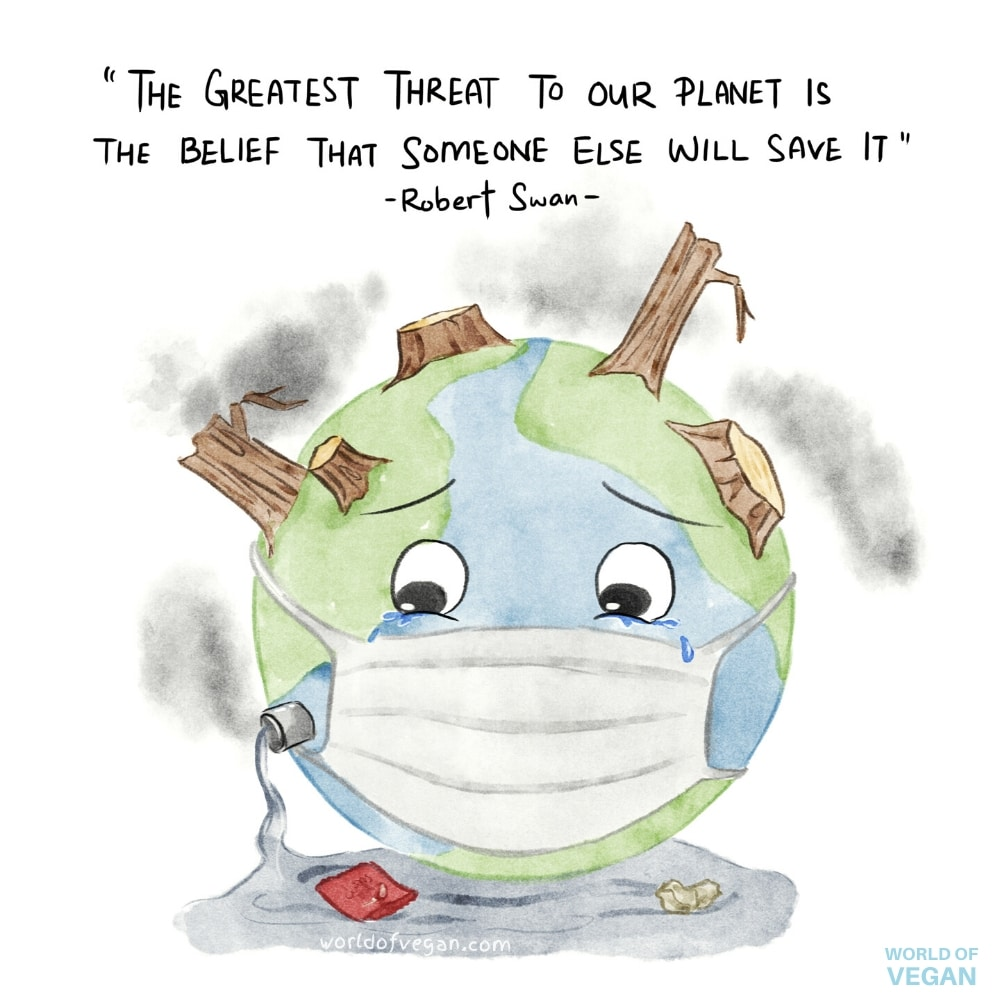 Earth Day Art | World of Vegan
