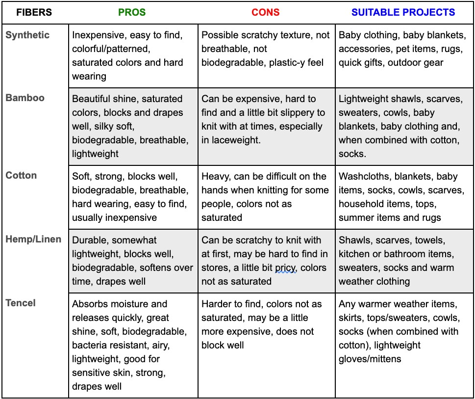 Vegan Knitting Guide Table Pros & Cons