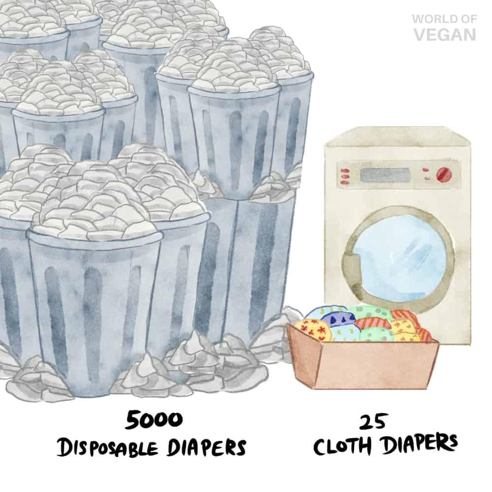 Cloth Diapers vs Disposable Diapers | World of Vegan Art